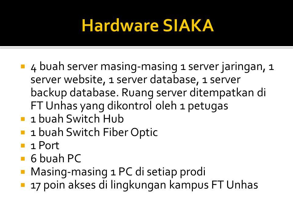  4 buah server masing-masing 1 server jaringan, 1 server website, 1 server database, 1 server backup database. Ruang server ditempatkan di FT Unhas y