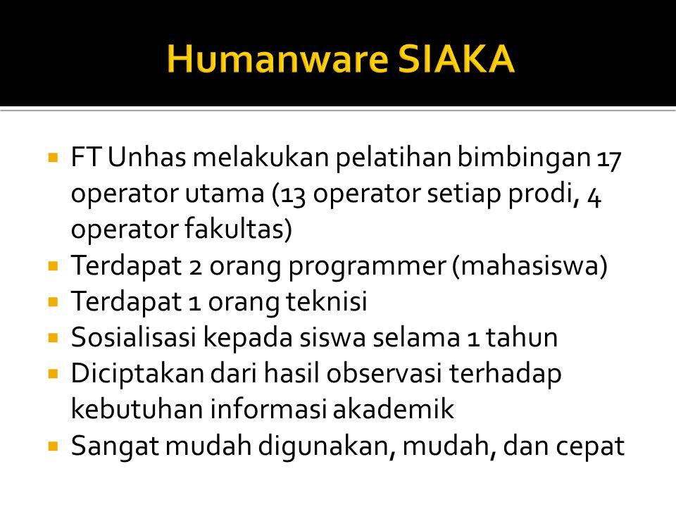  FT Unhas melakukan pelatihan bimbingan 17 operator utama (13 operator setiap prodi, 4 operator fakultas)  Terdapat 2 orang programmer (mahasiswa) 