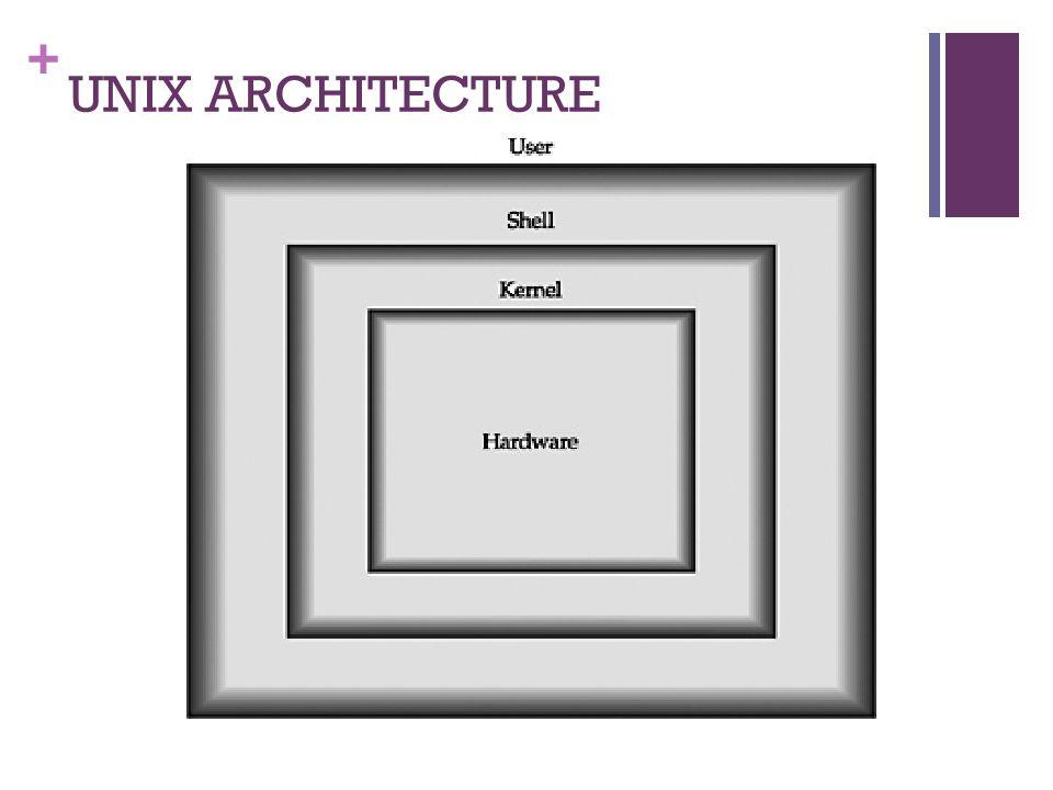 + UNIX ARCHITECTURE