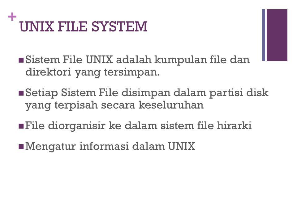 + UNIX FILE SYSTEM Sistem File UNIX adalah kumpulan file dan direktori yang tersimpan.