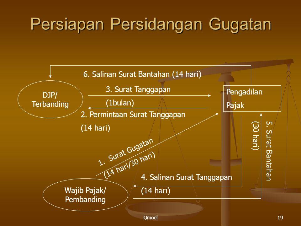 Qmoel19 Persiapan Persidangan Gugatan DJP/ Terbanding Wajib Pajak/ Pembanding Pengadilan Pajak 1.Surat Gugatan (14 hari/30 hari) 2. Permintaan Surat T