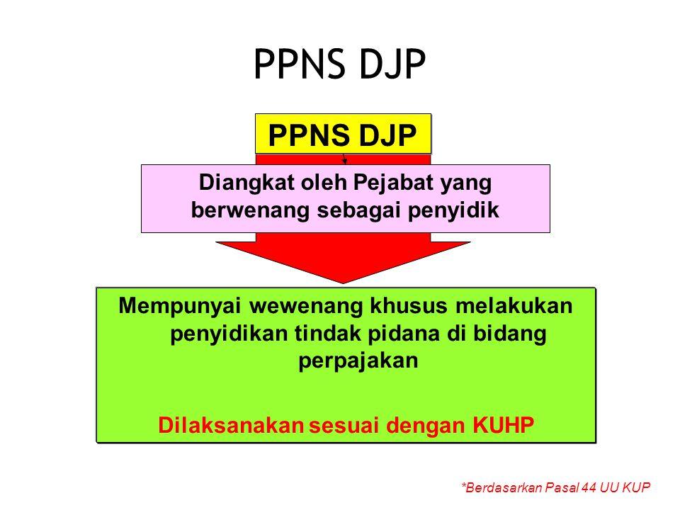 PPNS DJP Diangkat oleh Pejabat yang berwenang sebagai penyidik Mempunyai wewenang khusus melakukan penyidikan tindak pidana di bidang perpajakan Dilaksanakan sesuai dengan KUHP *Berdasarkan Pasal 44 UU KUP
