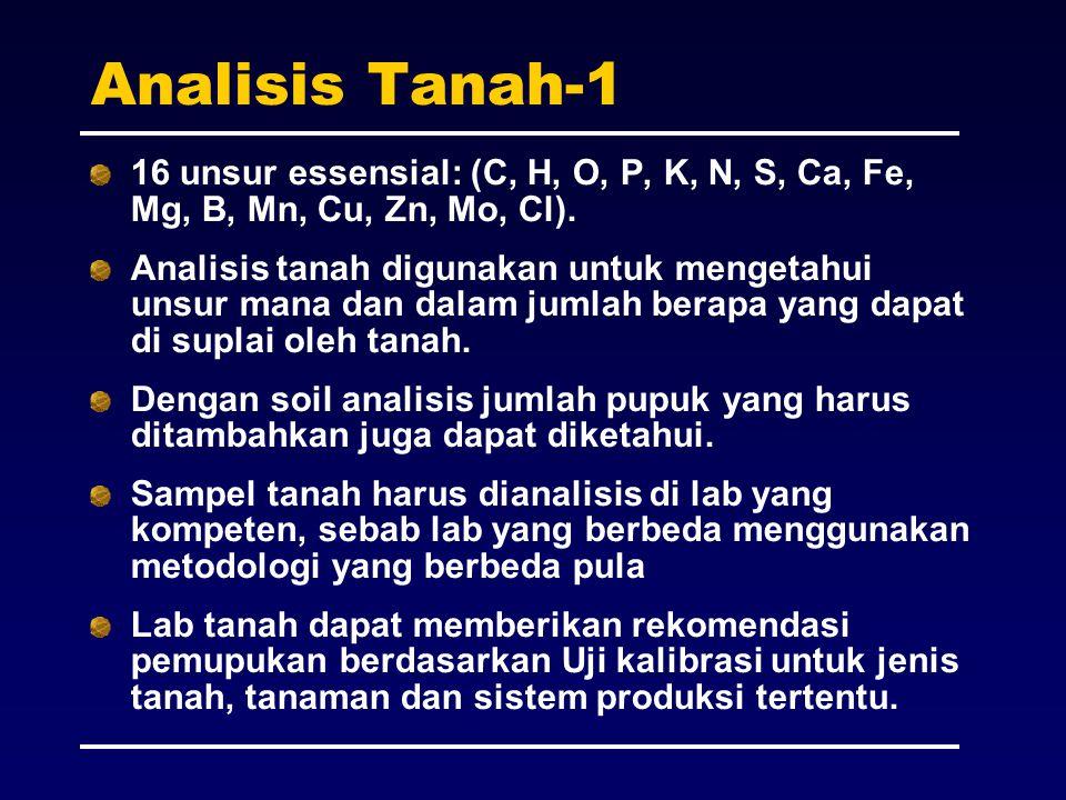 Analisis Tanah-1 16 unsur essensial: (C, H, O, P, K, N, S, Ca, Fe, Mg, B, Mn, Cu, Zn, Mo, Cl). Analisis tanah digunakan untuk mengetahui unsur mana da