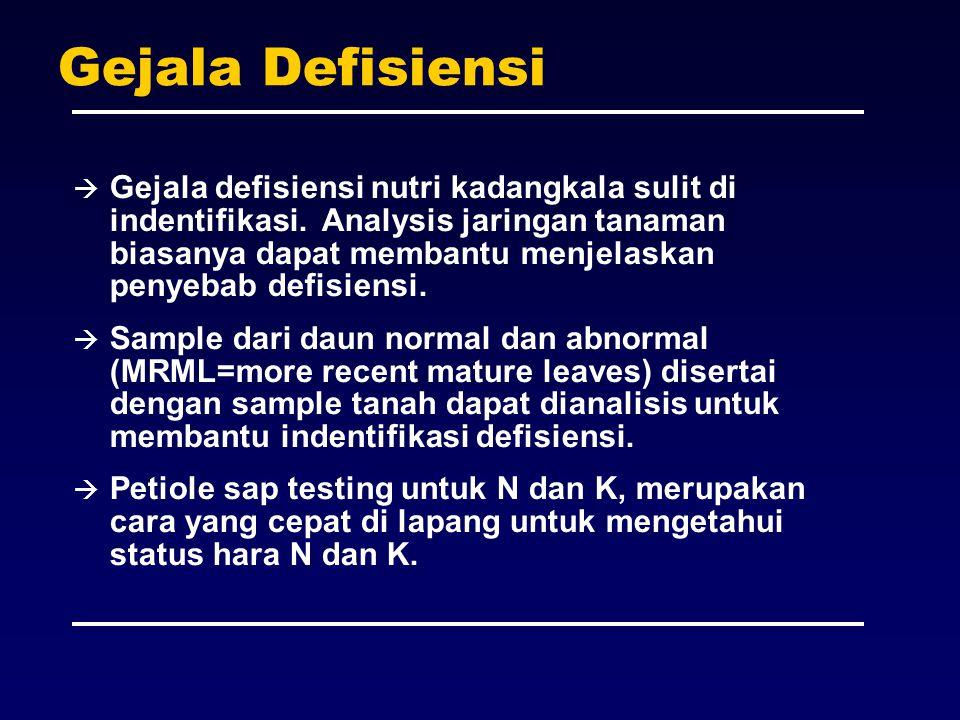 Gejala Defisiensi  Gejala defisiensi nutri kadangkala sulit di indentifikasi. Analysis jaringan tanaman biasanya dapat membantu menjelaskan penyebab
