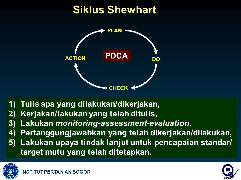 INSTITUT PERTANIAN BOGOR 1)Tulis apa yang dilakukan/dikerjakan, 2)Kerjakan/lakukan yang telah ditulis, 3)Lakukan monitoring-assessment-evaluation, 4)P