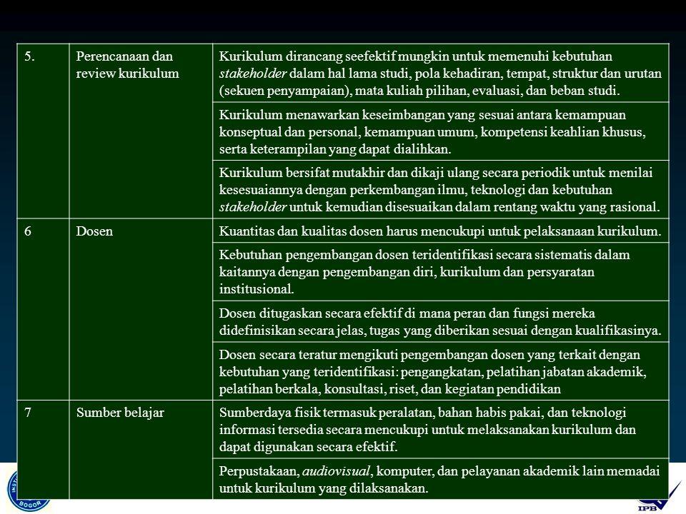INSTITUT PERTANIAN BOGOR 5.Perencanaan dan review kurikulum Kurikulum dirancang seefektif mungkin untuk memenuhi kebutuhan stakeholder dalam hal lama studi, pola kehadiran, tempat, struktur dan urutan (sekuen penyampaian), mata kuliah pilihan, evaluasi, dan beban studi.