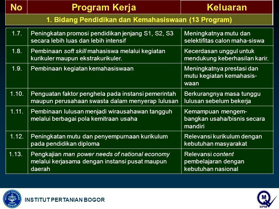 INSTITUT PERTANIAN BOGOR 1.7.Peningkatan promosi pendidikan jenjang S1, S2, S3 secara lebih luas dan lebih intensif Meningkatnya mutu dan selektifitas