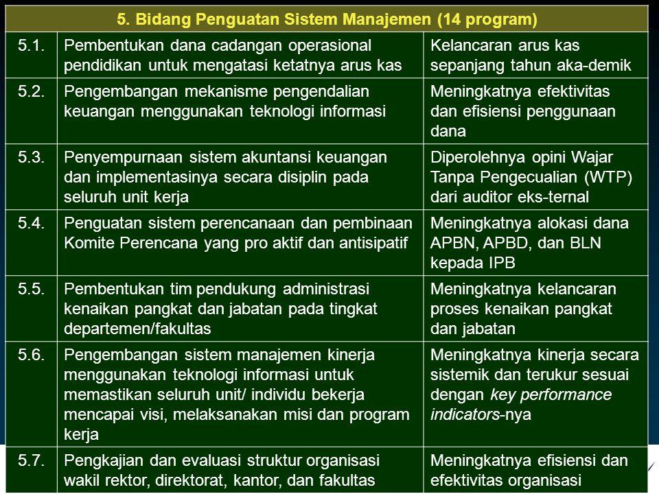 INSTITUT PERTANIAN BOGOR 5. Bidang Penguatan Sistem Manajemen (14 program) 5.1.Pembentukan dana cadangan operasional pendidikan untuk mengatasi ketatn