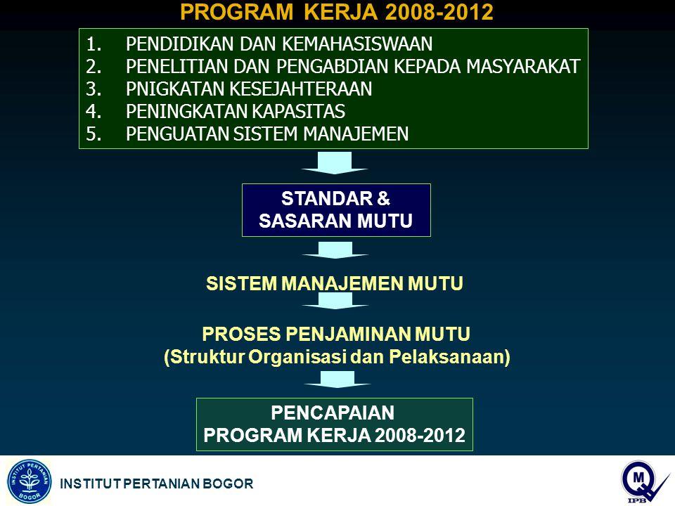INSTITUT PERTANIAN BOGOR 1.PENDIDIKAN DAN KEMAHASISWAAN 2.PENELITIAN DAN PENGABDIAN KEPADA MASYARAKAT 3.PNIGKATAN KESEJAHTERAAN 4.PENINGKATAN KAPASITAS 5.PENGUATAN SISTEM MANAJEMEN PROGRAM KERJA 2008-2012 STANDAR & SASARAN MUTU PROSES PENJAMINAN MUTU (Struktur Organisasi dan Pelaksanaan) SISTEM MANAJEMEN MUTU PENCAPAIAN PROGRAM KERJA 2008-2012
