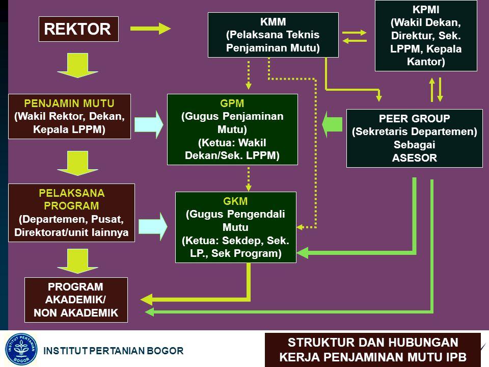 INSTITUT PERTANIAN BOGOR REKTOR KMM (Pelaksana Teknis Penjaminan Mutu) KPMI (Wakil Dekan, Direktur, Sek.