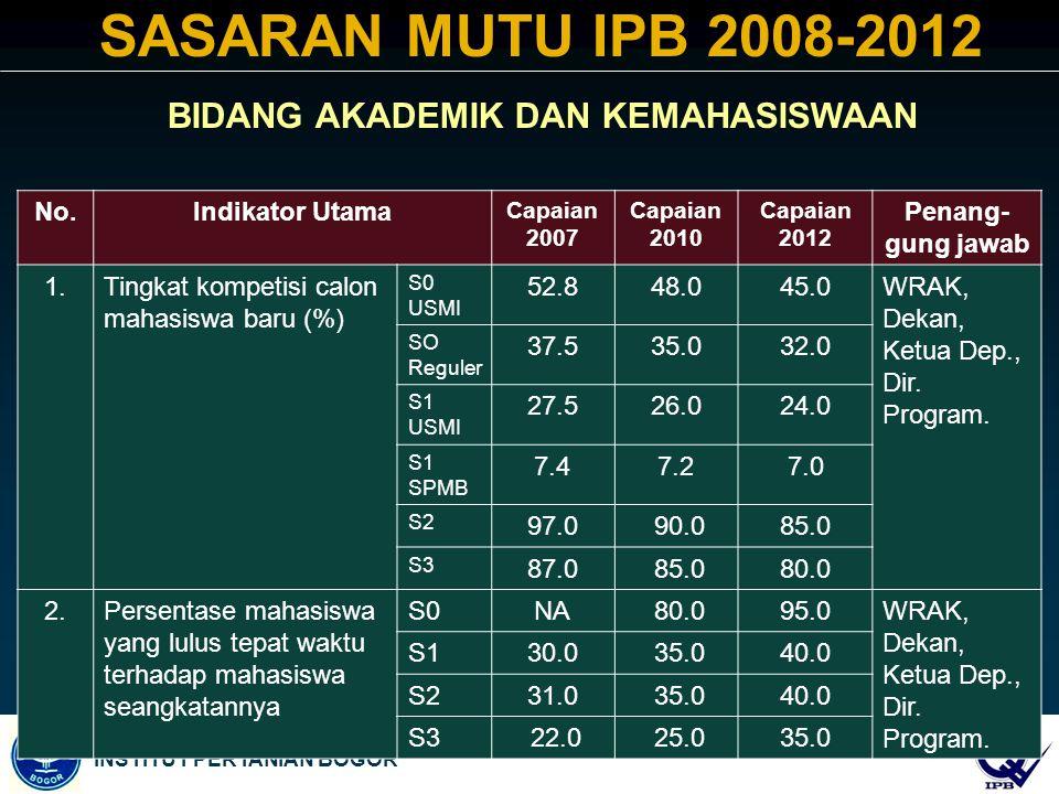 INSTITUT PERTANIAN BOGOR SASARAN MUTU IPB 2008-2012 BIDANG AKADEMIK DAN KEMAHASISWAAN No.Indikator Utama Capaian 2007 Capaian 2010 Capaian 2012 Penang