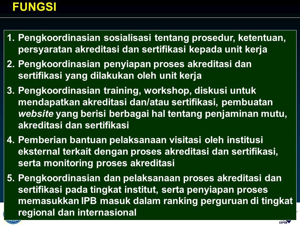 INSTITUT PERTANIAN BOGOR FUNGSI 1.Pengkoordinasian sosialisasi tentang prosedur, ketentuan, persyaratan akreditasi dan sertifikasi kepada unit kerja 2
