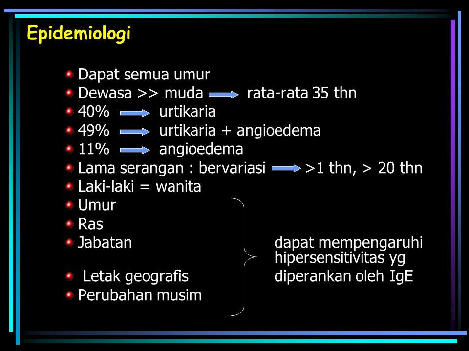 Epidemiologi Dapat semua umur Dewasa >> muda rata-rata 35 thn 40% urtikaria 49% urtikaria + angioedema 11% angioedema Lama serangan : bervariasi >1 thn, > 20 thn Laki-laki = wanita Umur Ras Jabatan dapat mempengaruhi hipersensitivitas yg Letak geografis diperankan oleh IgE Perubahan musim
