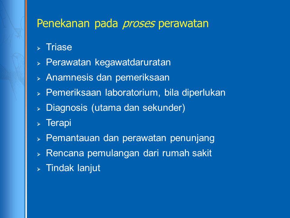 Susunan Buku saku Bab 1. Triase dan kondisi darurat Kegawatdaruratan Prioritas Bukan tanda – tanda diatas Bab 2. Pendekatan diagnostik anak sakit l Be