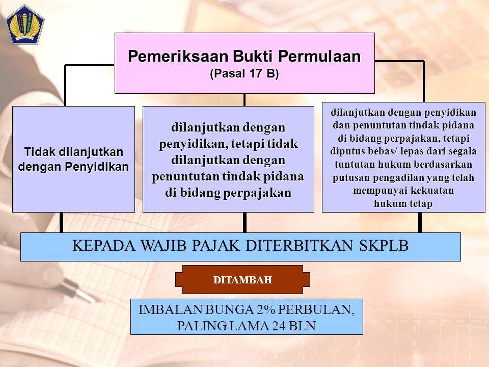 KEPADA WAJIB PAJAK DITERBITKAN SKPLB Pemeriksaan Bukti Permulaan (Pasal 17 B) Tidak dilanjutkan dengan Penyidikan dilanjutkan dengan penyidikan dan penuntutan tindak pidana di bidang perpajakan, tetapi diputus bebas/ lepas dari segala tuntutan hukum berdasarkan putusan pengadilan yang telah mempunyai kekuatan hukum tetap dilanjutkan dengan penyidikan, tetapi tidak dilanjutkan dengan penuntutan tindak pidana di bidang perpajakan IMBALAN BUNGA 2% PERBULAN, PALING LAMA 24 BLN DITAMBAH