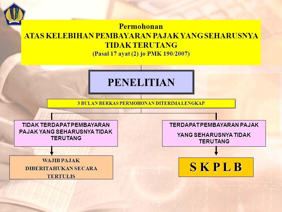 S K P L B TERDAPAT PEMBAYARAN PAJAK YANG SEHARUSNYA TIDAK TERUTANG 3 BULAN BERKAS PERMOHONAN DITERIMA LENGKAP PENELITIAN Permohonan ATAS KELEBIHAN PEMBAYARAN PAJAK YANG SEHARUSNYA TIDAK TERUTANG (Pasal 17 ayat (2) jo PMK 190/2007) TIDAK TERDAPAT PEMBAYARAN PAJAK YANG SEHARUSNYA TIDAK TERUTANG WAJIB PAJAK DIBERITAHUKAN SECARA TERTULIS