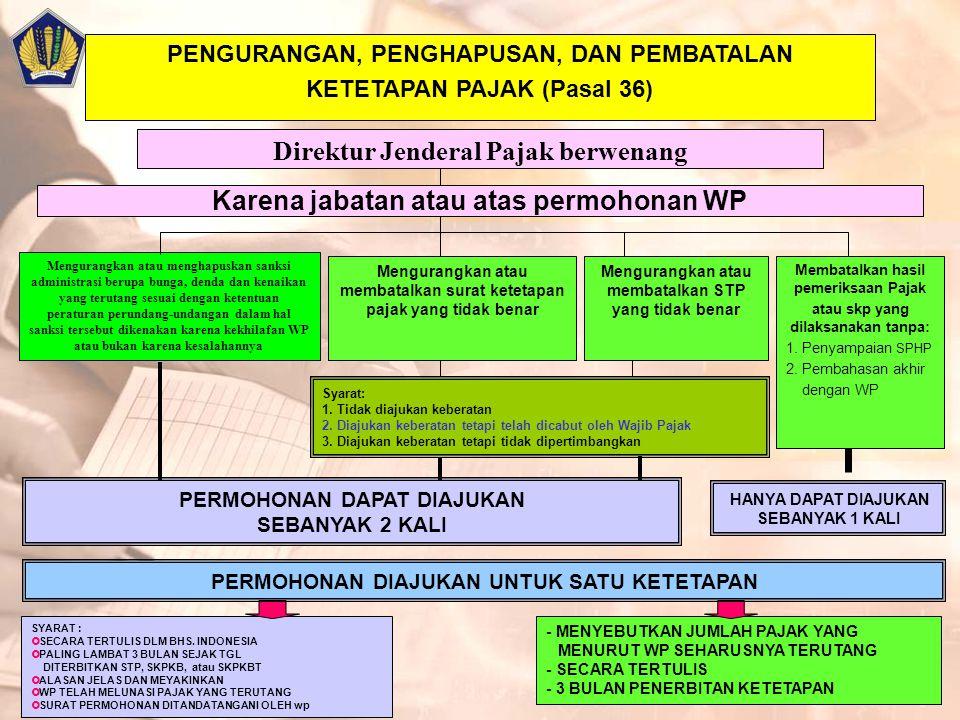 Direktur Jenderal Pajak berwenang Mengurangkan atau menghapuskan sanksi administrasi berupa bunga, denda dan kenaikan yang terutang sesuai dengan kete