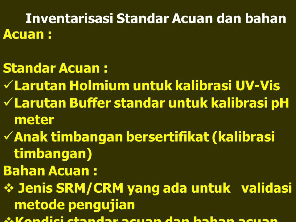 Inventarisasi Standar Acuan dan bahan Acuan : Standar Acuan : Larutan Holmium untuk kalibrasi UV-Vis Larutan Buffer standar untuk kalibrasi pH meter A