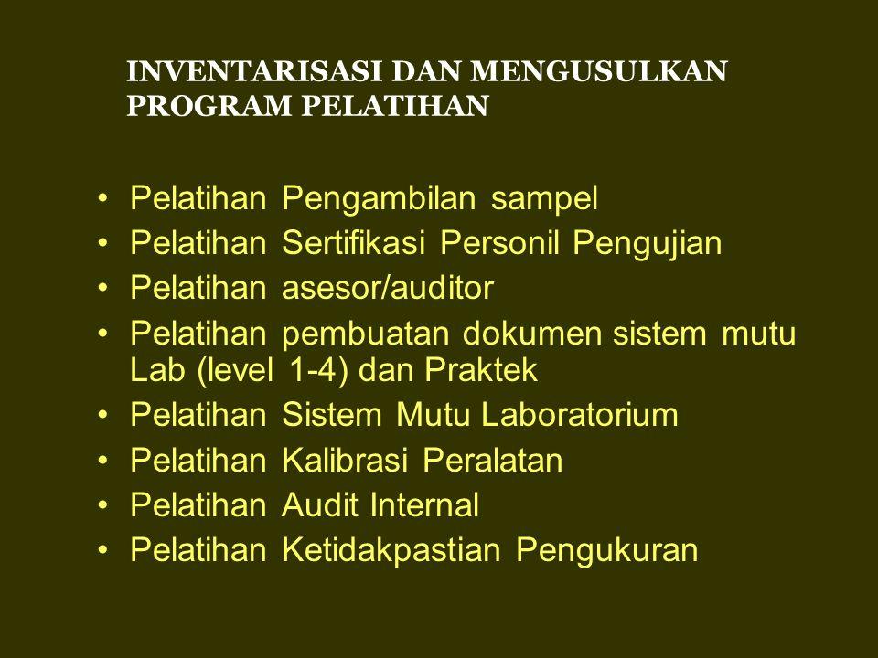 INVENTARISASI DAN MENGUSULKAN PROGRAM PELATIHAN Pelatihan Pengambilan sampel Pelatihan Sertifikasi Personil Pengujian Pelatihan asesor/auditor Pelatih
