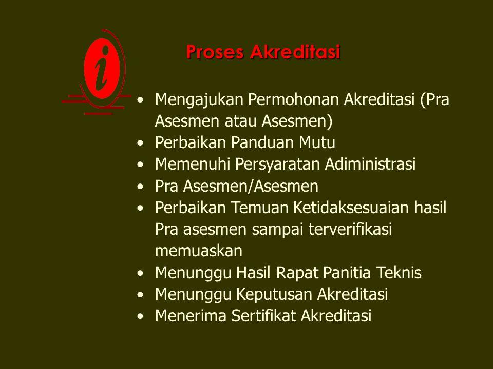 Proses Akreditasi Mengajukan Permohonan Akreditasi (Pra Asesmen atau Asesmen) Perbaikan Panduan Mutu Memenuhi Persyaratan Adiministrasi Pra Asesmen/As