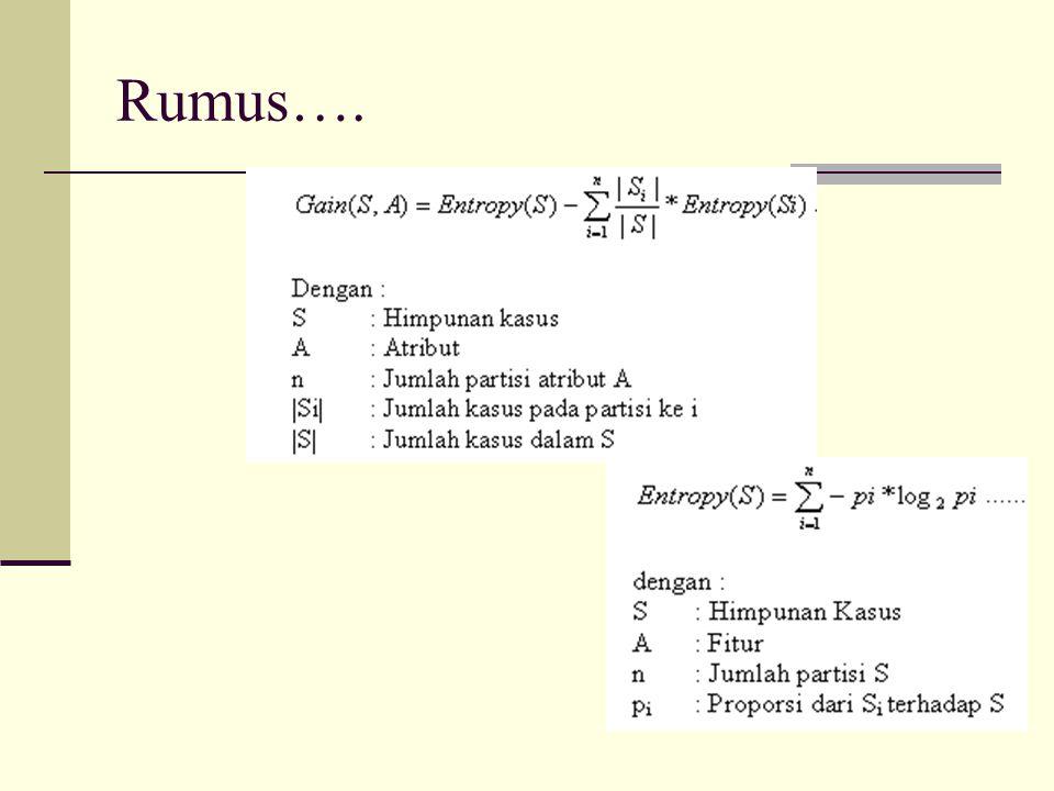 Rumus….