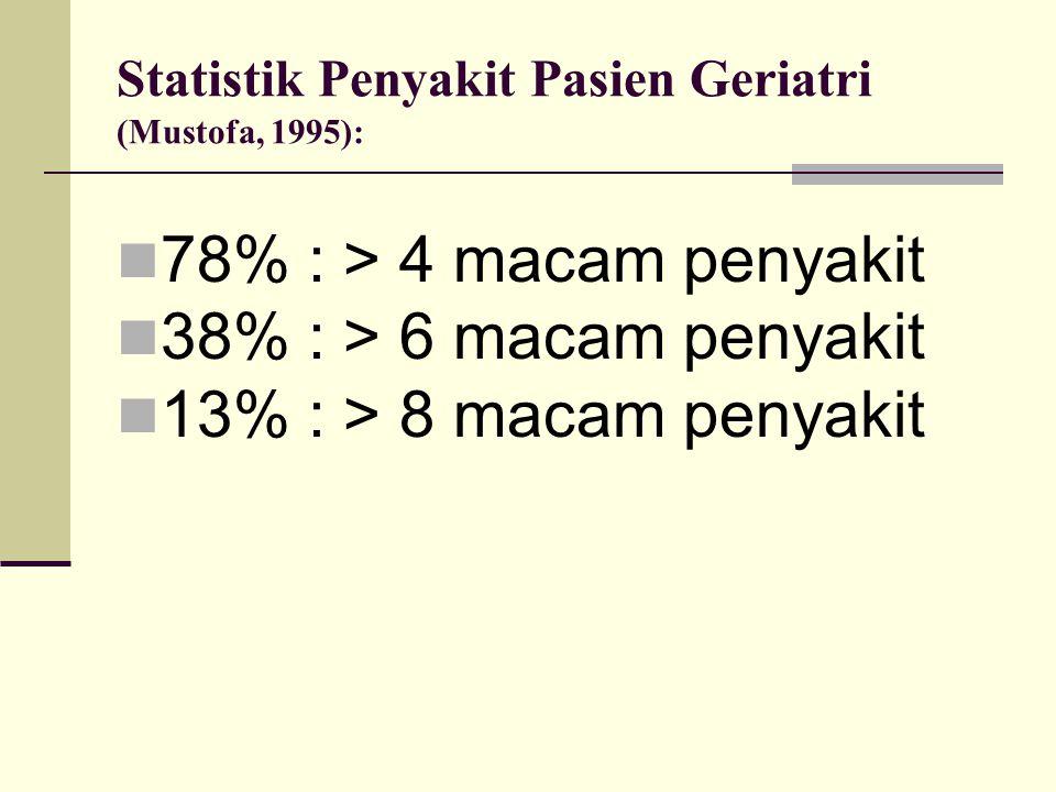 Statistik Penyakit Pasien Geriatri (Mustofa, 1995): 78% : > 4 macam penyakit 38% : > 6 macam penyakit 13% : > 8 macam penyakit