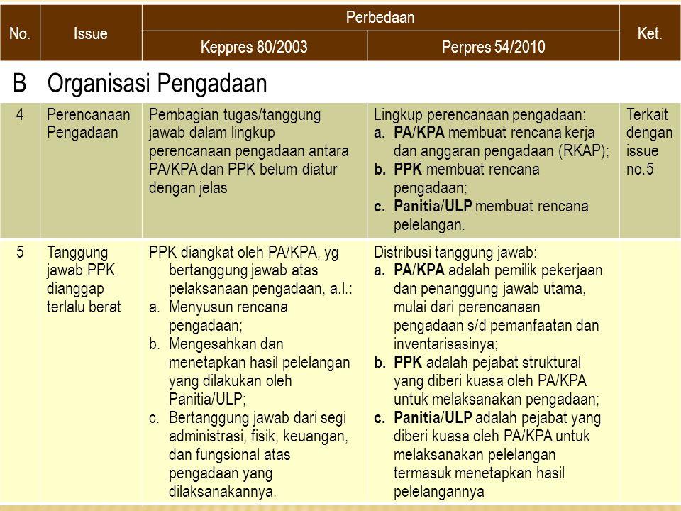 No.Issue Perbedaan Ket. Keppres 80/2003Perpres 54/2010 BOrganisasi Pengadaan 4Perencanaan Pengadaan Pembagian tugas/tanggung jawab dalam lingkup peren