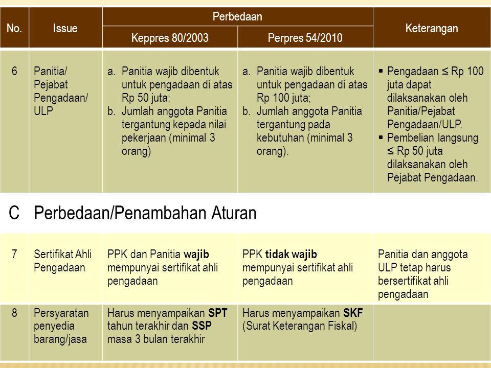 No.Issue Perbedaan Keterangan Keppres 80/2003Perpres 54/2010 6Panitia/ Pejabat Pengadaan/ ULP a.Panitia wajib dibentuk untuk pengadaan di atas Rp 50 j