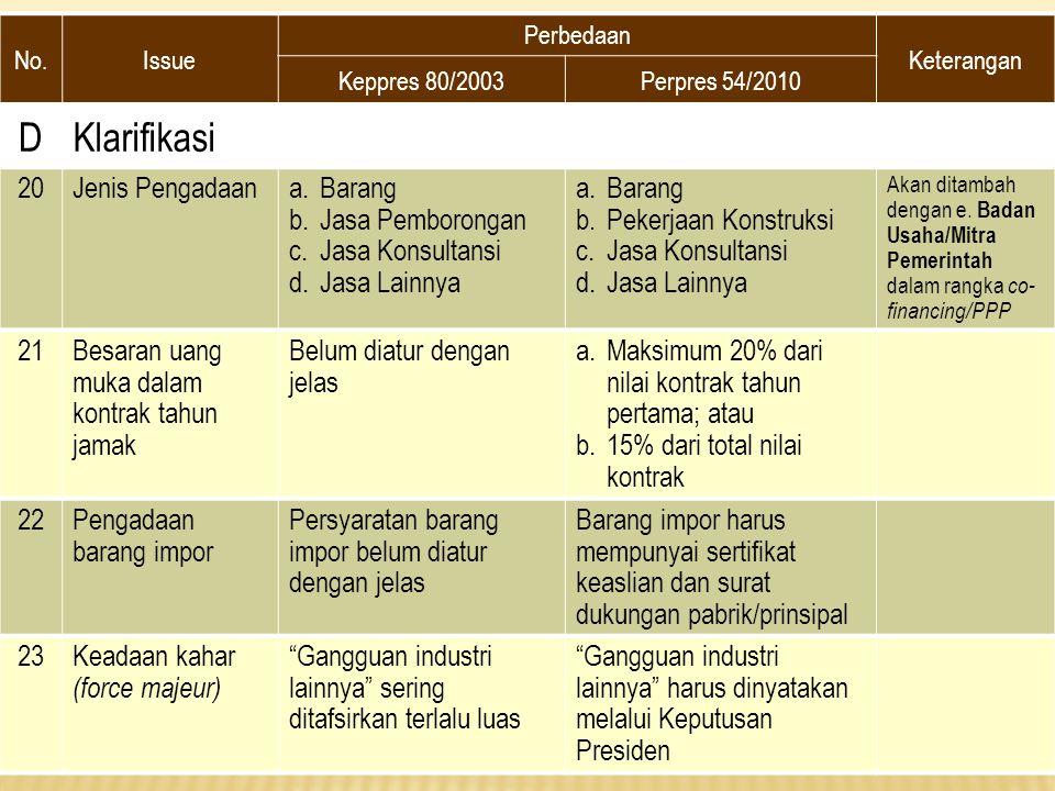 No.Issue Perbedaan Keterangan Keppres 80/2003Perpres 54/2010 DKlarifikasi 20Jenis Pengadaana.Barang b.Jasa Pemborongan c.Jasa Konsultansi d.Jasa Lainn