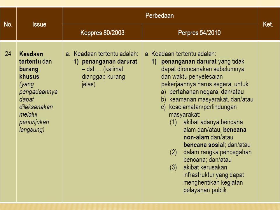 No.Issue Perbedaan Ket. Keppres 80/2003Perpres 54/2010 24 Keadaan tertentu dan barang khusus (yang pengadaannya dapat dilaksanakan melalui penunjukan