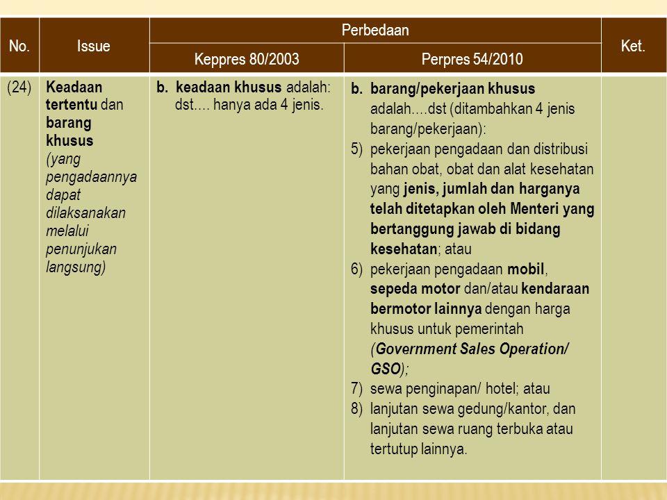 No.Issue Perbedaan Ket. Keppres 80/2003Perpres 54/2010 (24) Keadaan tertentu dan barang khusus (yang pengadaannya dapat dilaksanakan melalui penunjuka