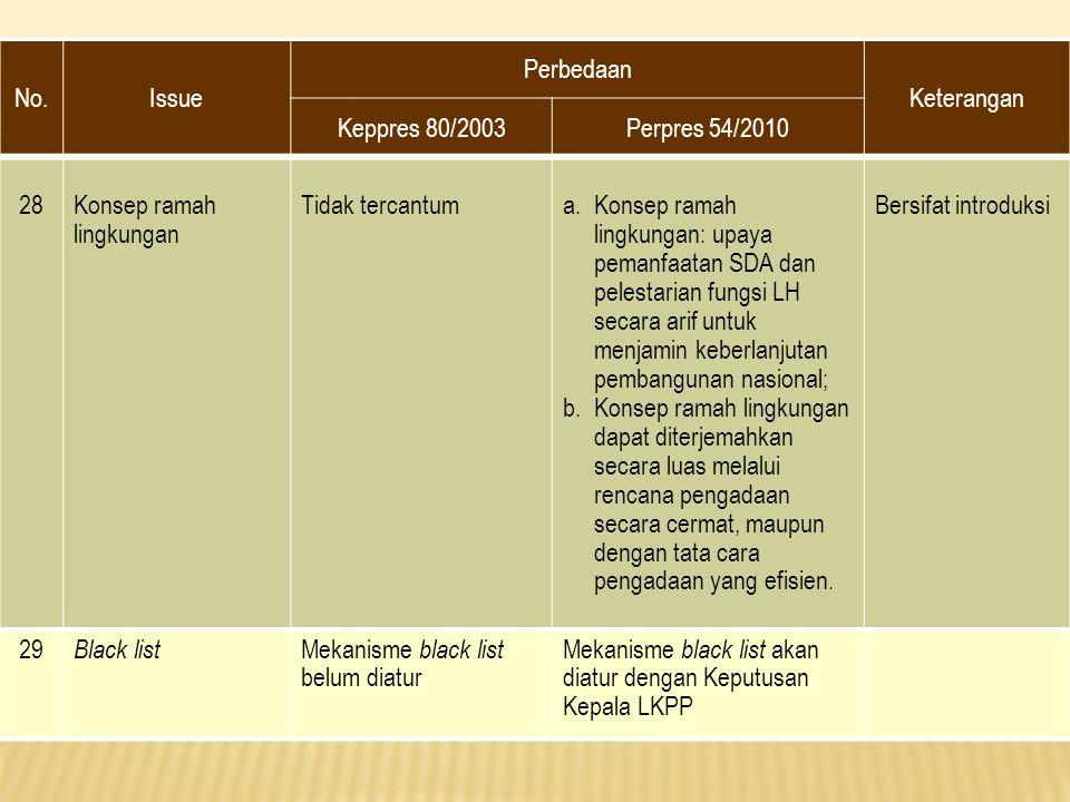 No.Issue Perbedaan Keterangan Keppres 80/2003Perpres 54/2010 28Konsep ramah lingkungan Tidak tercantuma.Konsep ramah lingkungan: upaya pemanfaatan SDA
