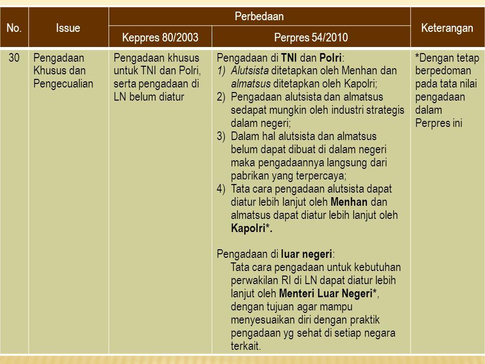 No.Issue Perbedaan Keterangan Keppres 80/2003Perpres 54/2010 30Pengadaan Khusus dan Pengecualian Pengadaan khusus untuk TNI dan Polri, serta pengadaan