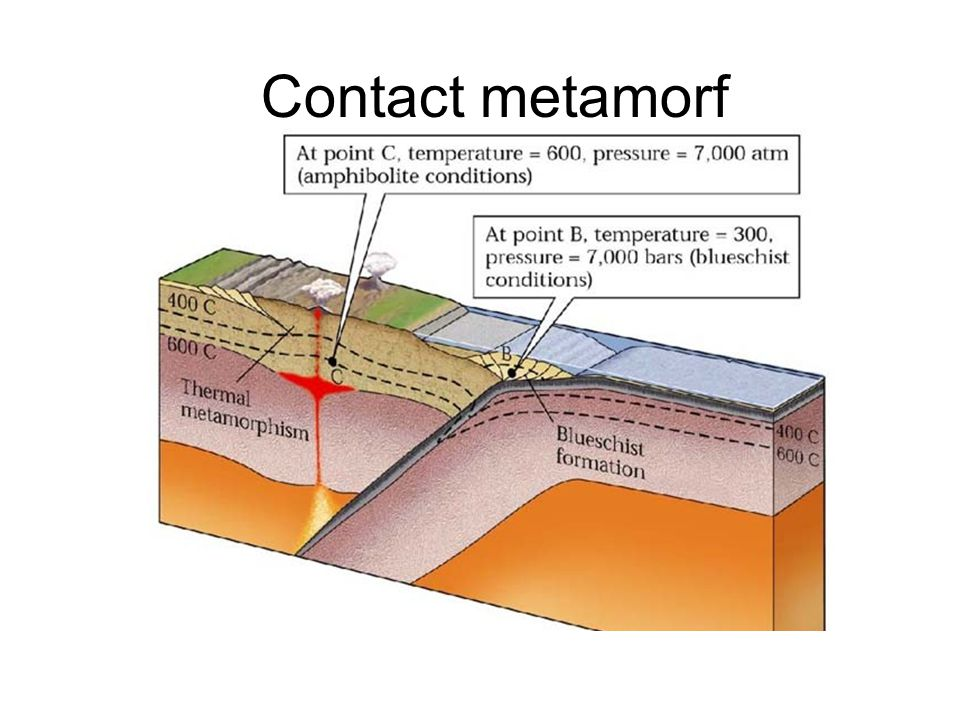 Contact metamorf