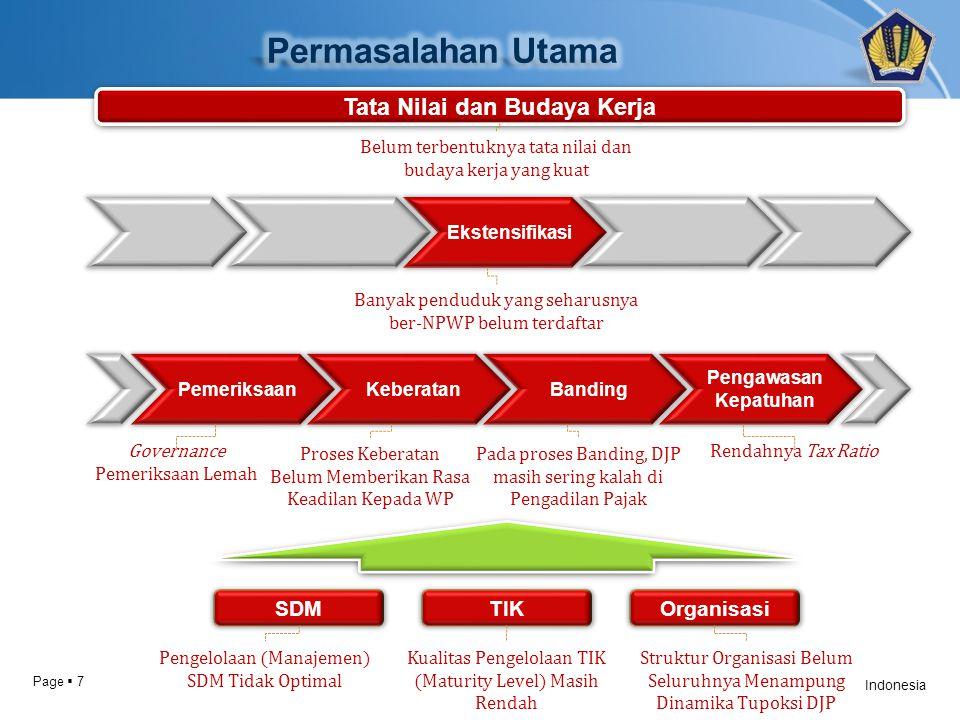 Page  7 Kementerian Keuangan Republik Indonesia Pemeriksaan Governance Pemeriksaan Lemah Proses Keberatan Belum Memberikan Rasa Keadilan Kepada WP Pe