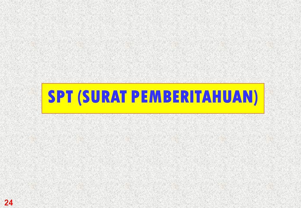 Dilakukan dalam hal: WP Bubar WP tidak memenuhi syarat lagi sebagai PKP WP pindah alamat ke wilayah Kerja KPP Lain Pencabutan Pengukuhan PKP harus dis