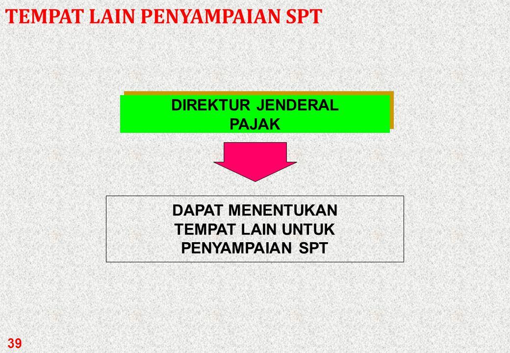 Dengan Cara Disampaikan langsung ke KPP WP menerima tanda bukti dan tanggal penerimaan Disampaikan melalui Kantor Pos secara tercatat Tanda bukti dant