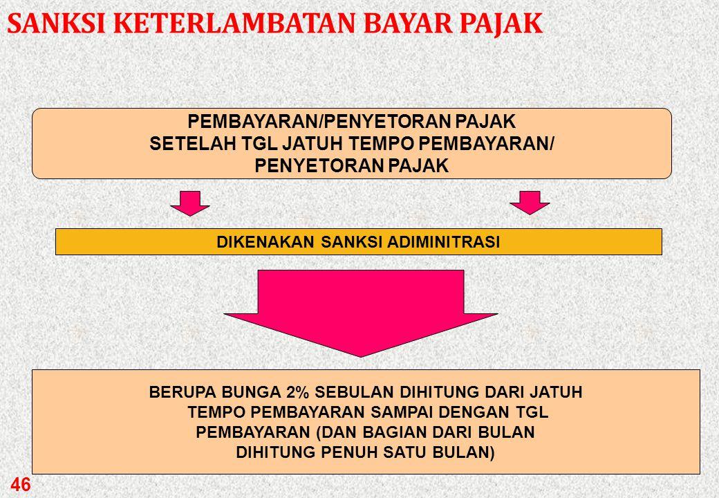 TEMPAT PEMBAYARAN/PENYETORAN BANK BUMN/D ATAU BANK- BANK LAIN YANG DITUNJUK OLEH DIRJEN ANGGARAN KANTOR POS TEMPAT PEMBAYARAN/PENYETORAN PAJAK 45