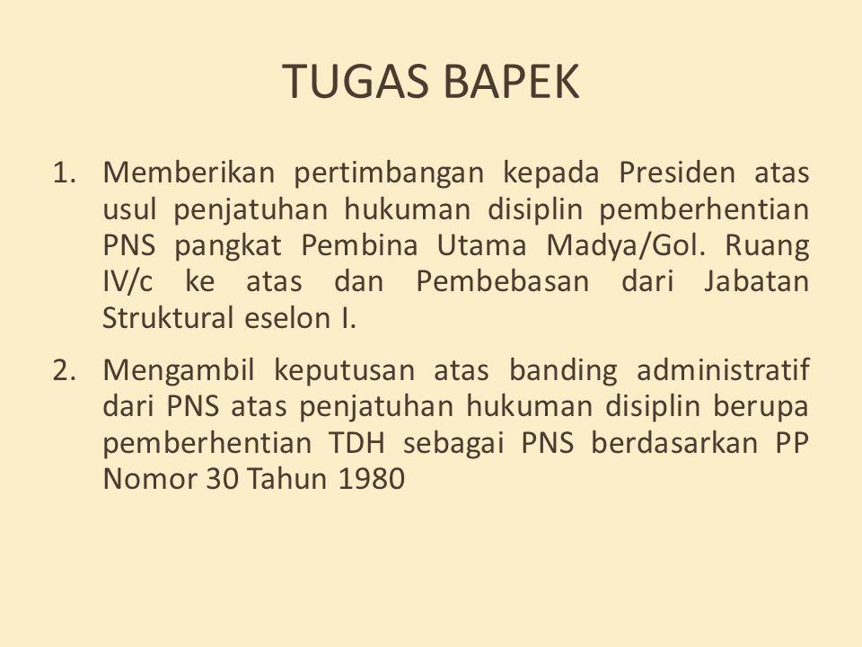 KEDUDUKAN DAN TUGAS Badan Pertimbangan Kepegawaian berkedudukan di bawah dan bertanggung jawab langsung kepada Presiden.