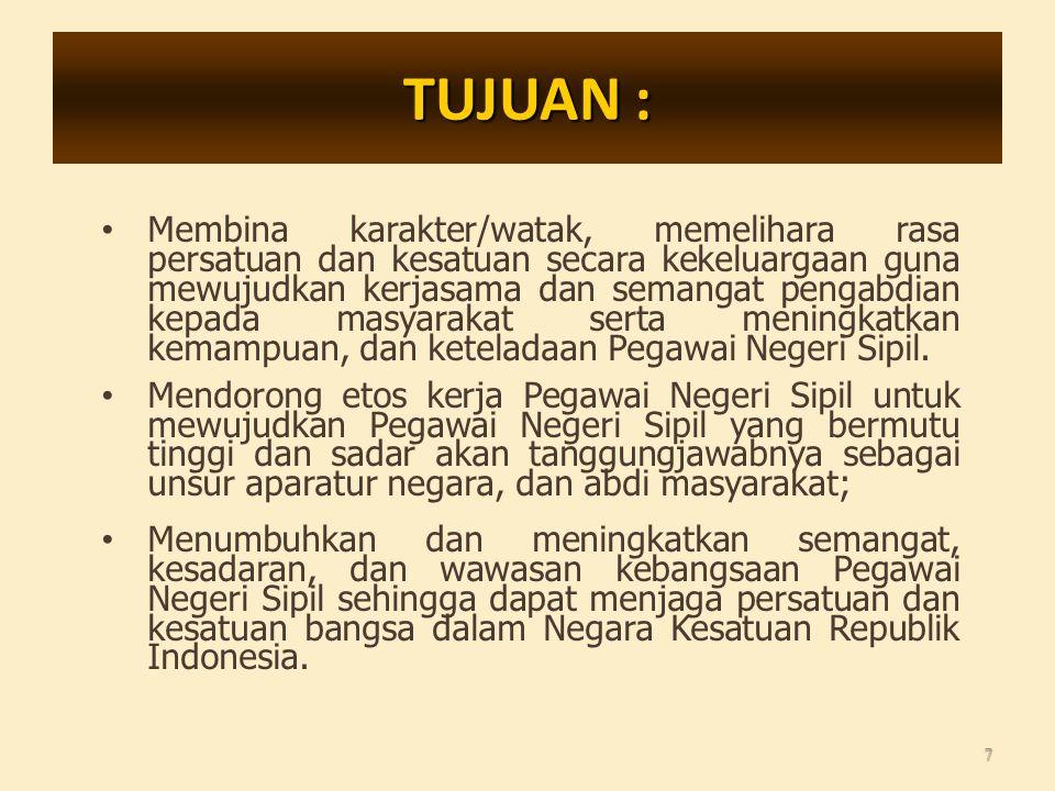 27 7.Menambahkan ketentuan baru yang mengatur mengenai Pejabat yang berwenang menghukum tetapi tidak menjatuhkan hukuman disiplin dengan ketentuan dijatuhi hukuman disiplin berupa jenis hukuman yang seharusnya dijatuhkan.
