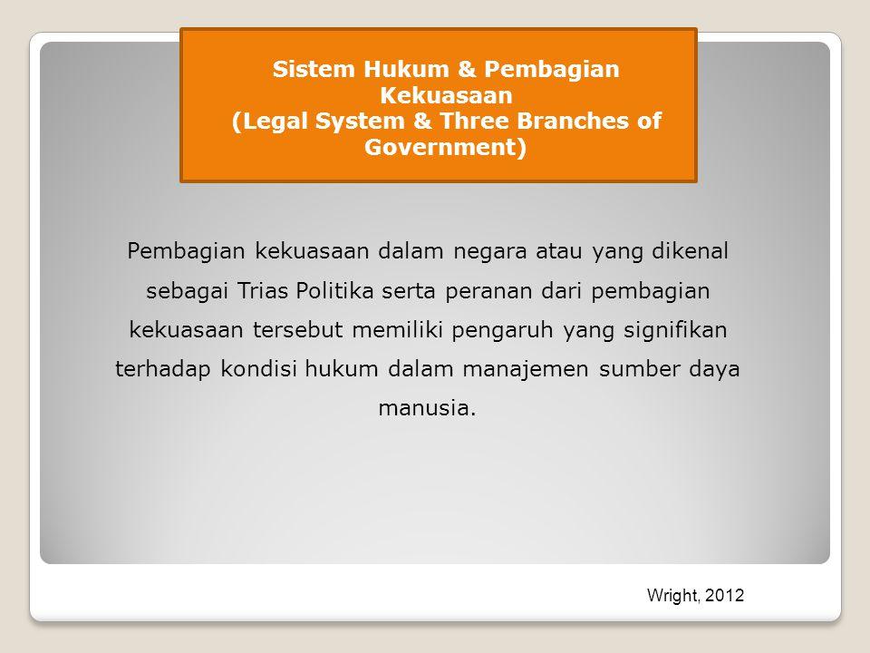 Sistem Hukum & Pembagian Kekuasaan (Legal System & Three Branches of Government) Pembagian kekuasaan dalam negara atau yang dikenal sebagai Trias Poli