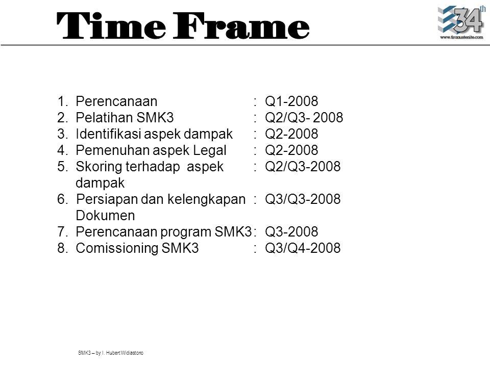 SMK3 – by I. Hubert Widiastono 1.Perencanaan: Q1-2008 2.Pelatihan SMK3: Q2/Q3- 2008 3.Identifikasi aspek dampak: Q2-2008 4.Pemenuhan aspek Legal: Q2-2