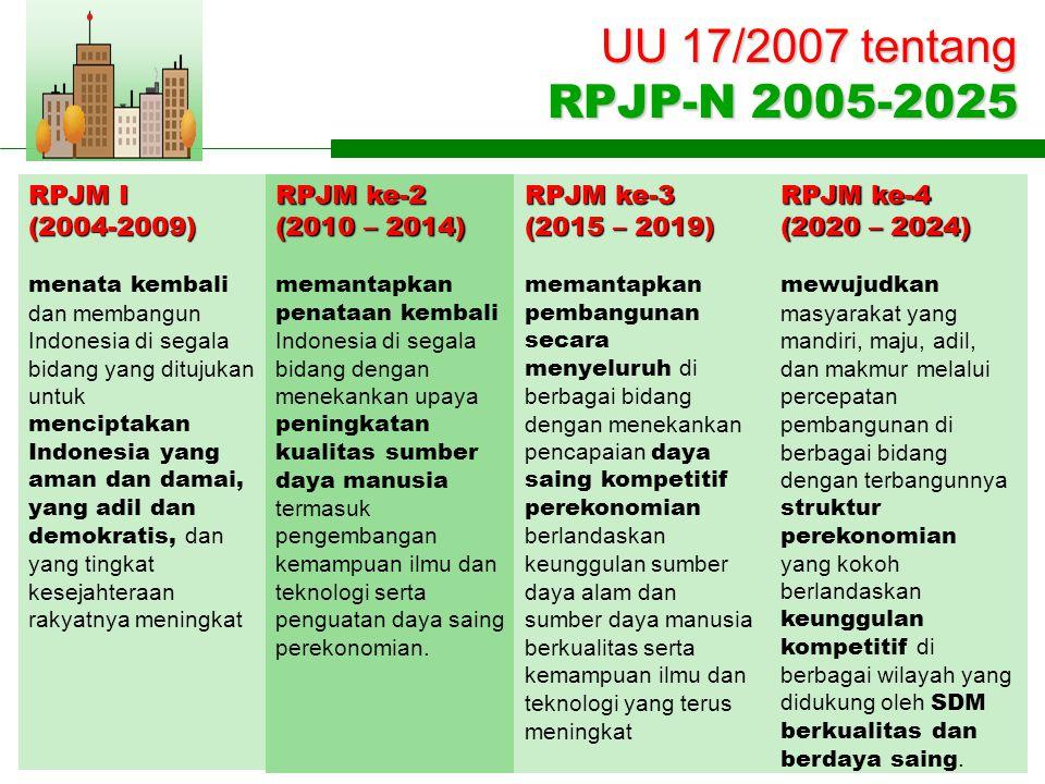 UU 17/2007 tentang RPJP-N 2005-2025 RPJM I (2004-2009) menata kembali dan membangun Indonesia di segala bidang yang ditujukan untuk menciptakan Indonesia yang aman dan damai, yang adil dan demokratis, dan yang tingkat kesejahteraan rakyatnya meningkat RPJM ke-2 (2010 – 2014) memantapkan penataan kembali Indonesia di segala bidang dengan menekankan upaya peningkatan kualitas sumber daya manusia termasuk pengembangan kemampuan ilmu dan teknologi serta penguatan daya saing perekonomian.