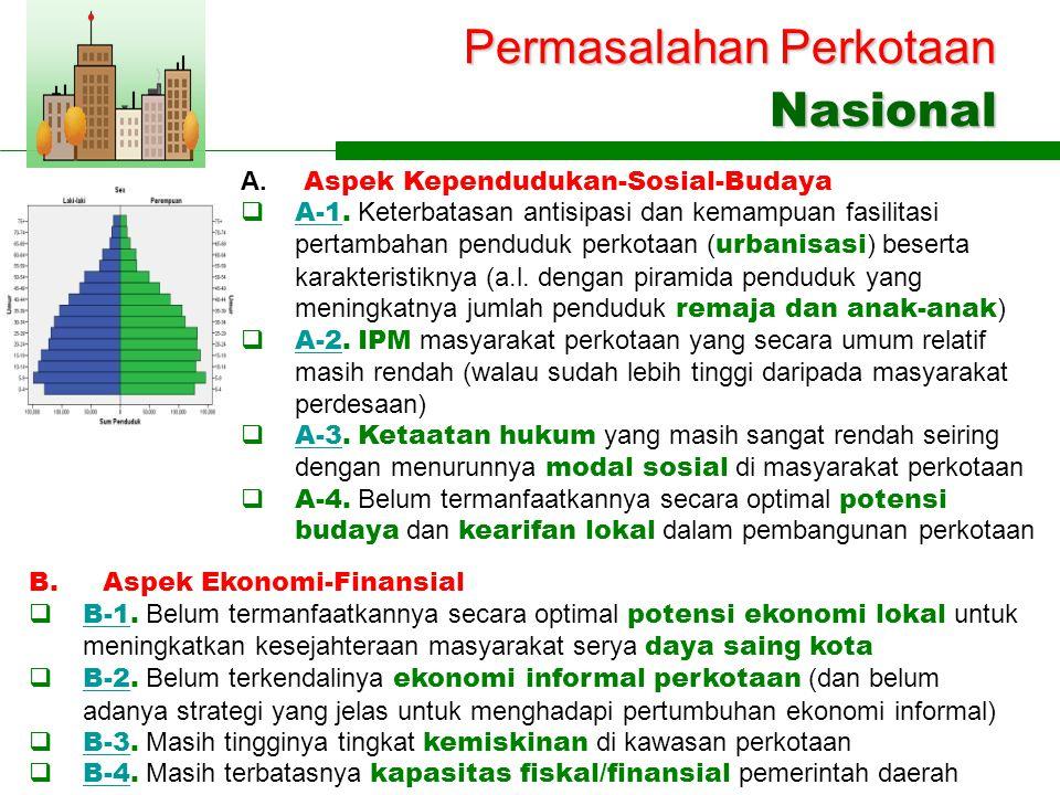 Permasalahan Perkotaan Nasional B. Aspek Ekonomi-Finansial  B-1.