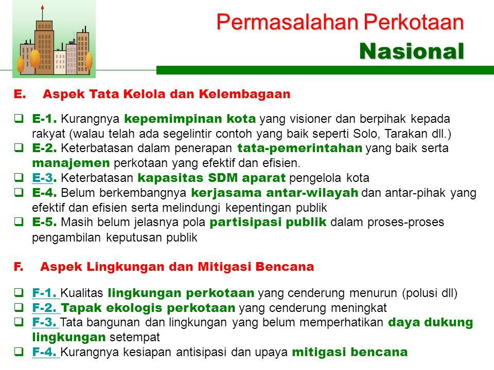 Permasalahan Perkotaan Nasional E. Aspek Tata Kelola dan Kelembagaan  E-1.