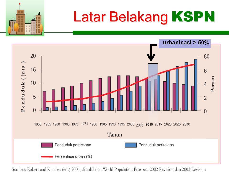 Latar Belakang KSPN urbanisasi > 50%