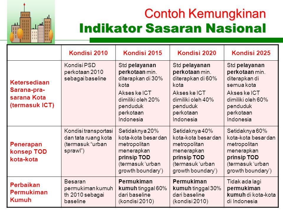 Contoh Kemungkinan Indikator Sasaran Nasional Kondisi 2010Kondisi 2015Kondisi 2020Kondisi 2025 Ketersediaan Sarana-pra- sarana Kota (termasuk ICT) Kondisi PSD perkotaan 2010 sebagai baseline Std pelayanan perkotaan min.