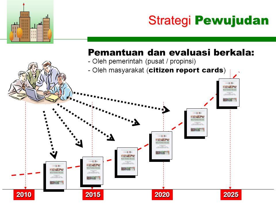Pemantuan dan evaluasi berkala: 2010201520202025 Strategi Pewujudan - Oleh pemerintah (pusat / propinsi) - Oleh masyarakat ( citizen report cards )
