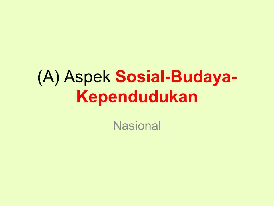 (A) Aspek Sosial-Budaya- Kependudukan Nasional