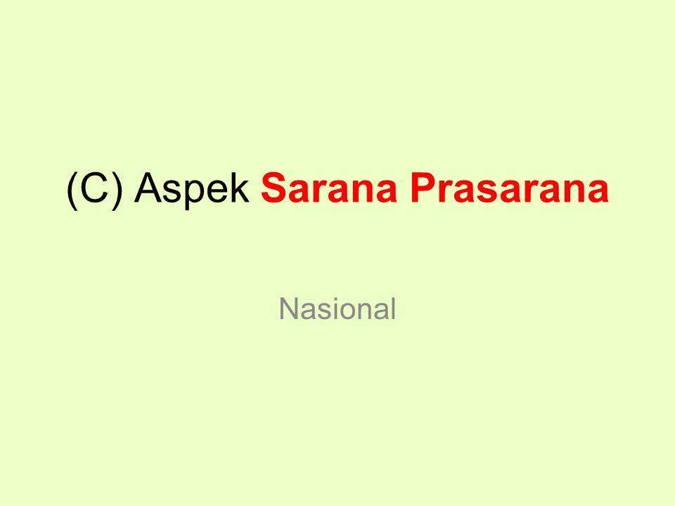 (C) Aspek Sarana Prasarana Nasional